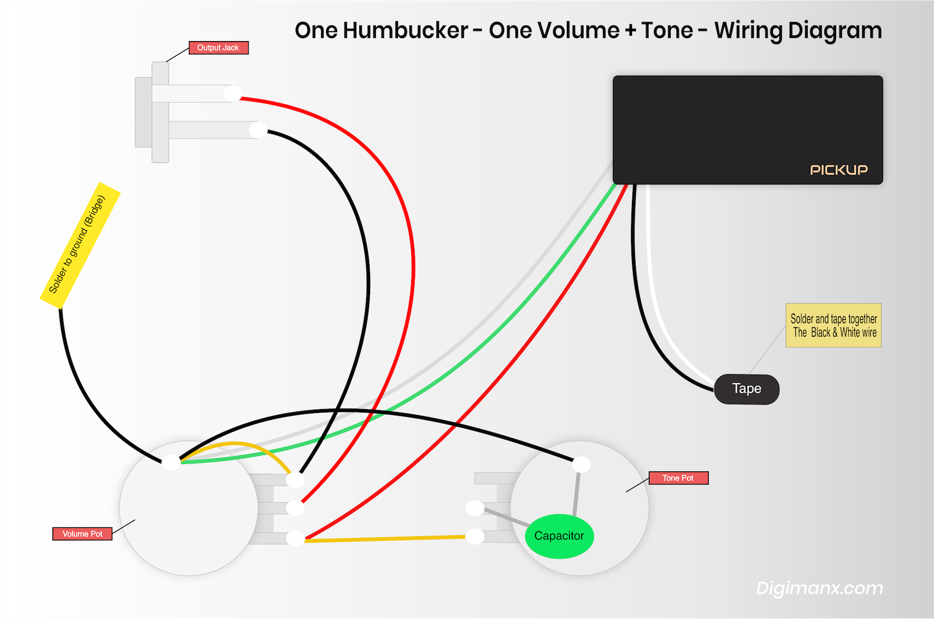 One Humbucker Wiring Diagram